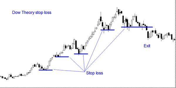 Alan hull trading strategy